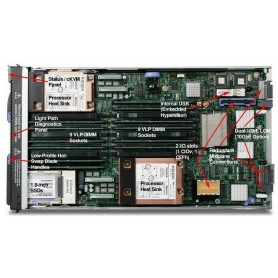IBM BLADECENTER HS22V 7871